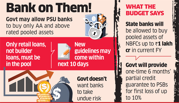 Decoding the budget 2019: Strict rules soon for PSBs buying NBFC assets